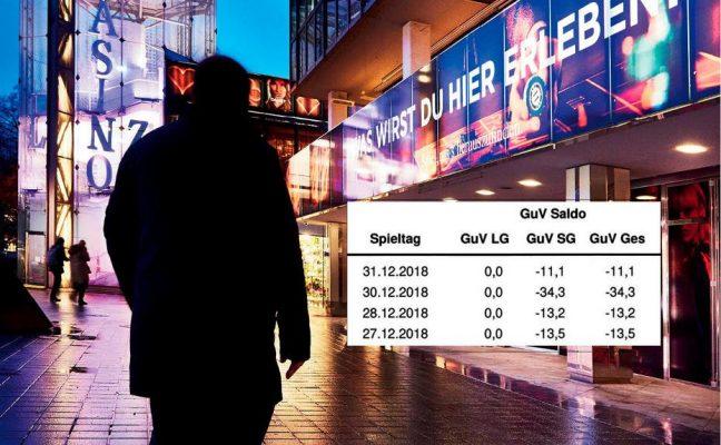 profil Bericht: Wie die Casinos Austria den Spielerschutz vernachlässigen
